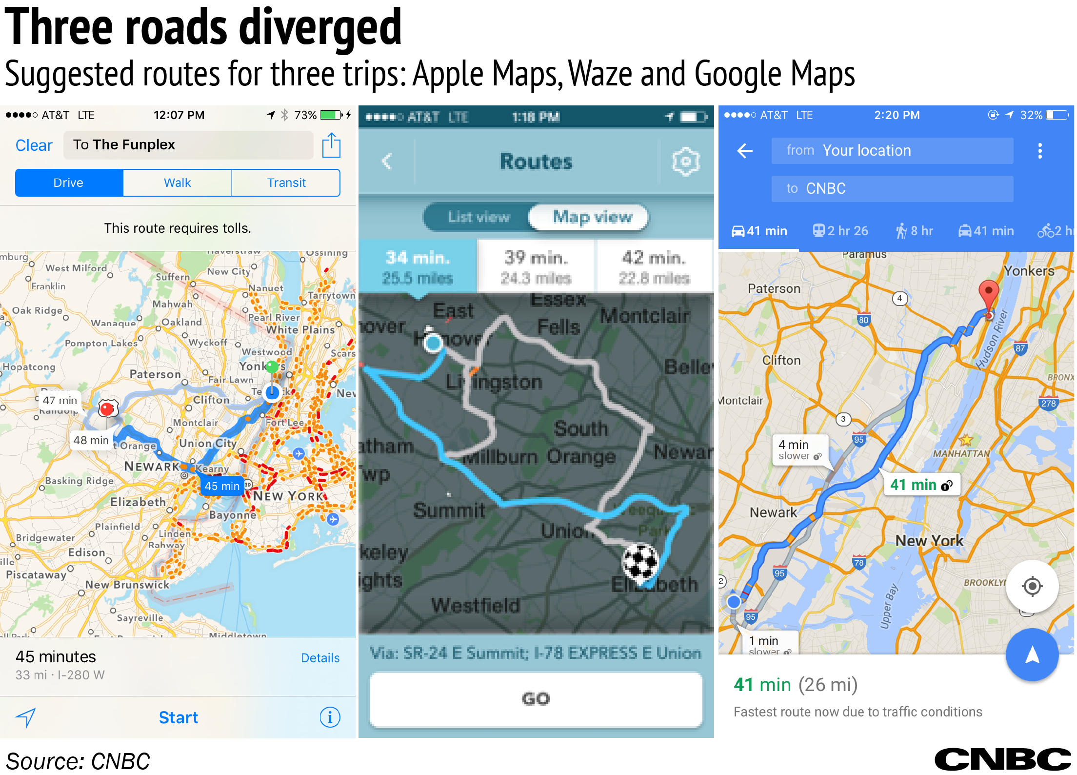Testing Google Maps vs Waze vs Apple Maps for the Fourth of